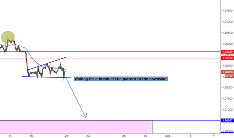 GBPUSD: The calm before the storm