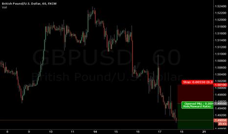 GBPUSD: 2015.12.17 GBPUSD