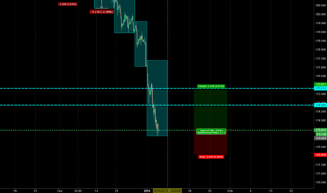GBPJPY: 121 GBPJPY COUNTERTREND WITH DYNAMIC RR STRATEGY