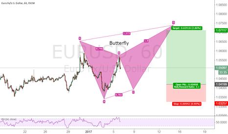 EURUSD: Is that a Butterfly , EURUSD