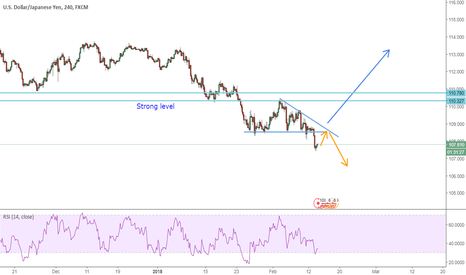 USDJPY: USD JPY - Good Opportunity!