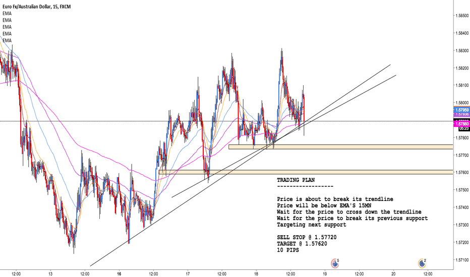 EURAUD: EUR/AUD: Nice 10-pip play! Check it out
