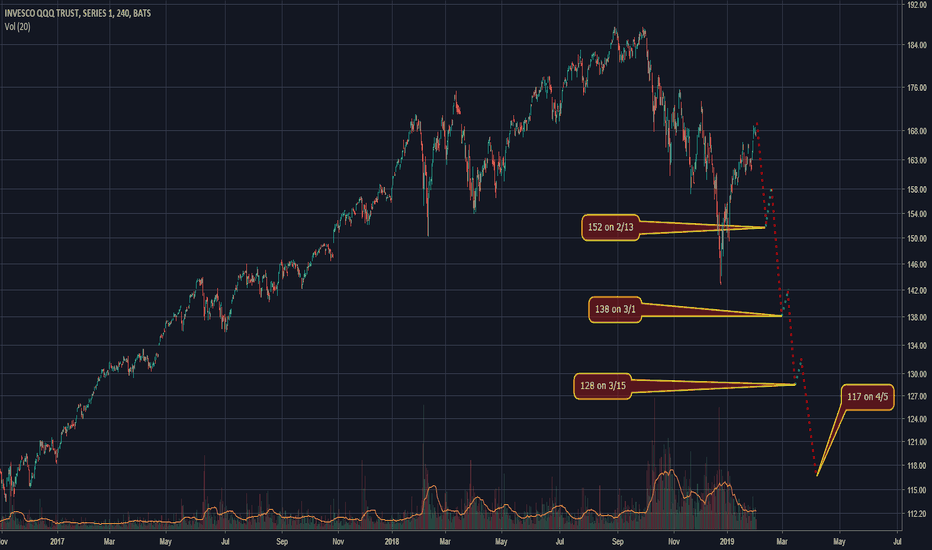 S&P 500 Index Chart - SPX Quote — Education — TradingView