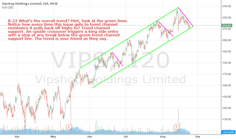 VIPS: VIPS- The Trend Channel Is Your Friend