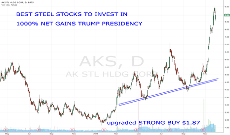 AKS: Best Steel Stocks to Invest in Trump Stamp Approval