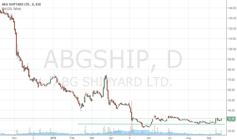 ABGSHIP: can we buy above 32?