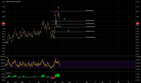 QBC1!: looing for 3-waves corrections before another wave up