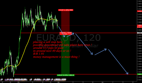 EURAUD: downtrend here guys ! placing a sell stop !