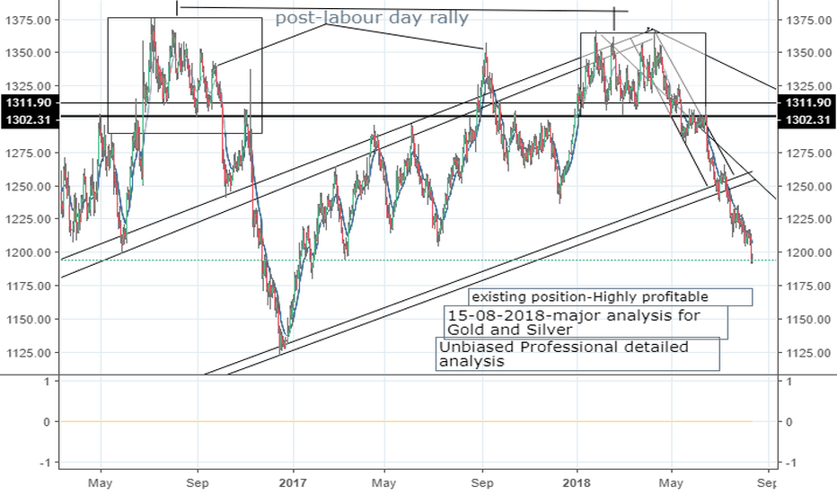XAUUSD: impossible at the beginning of the year has become reality