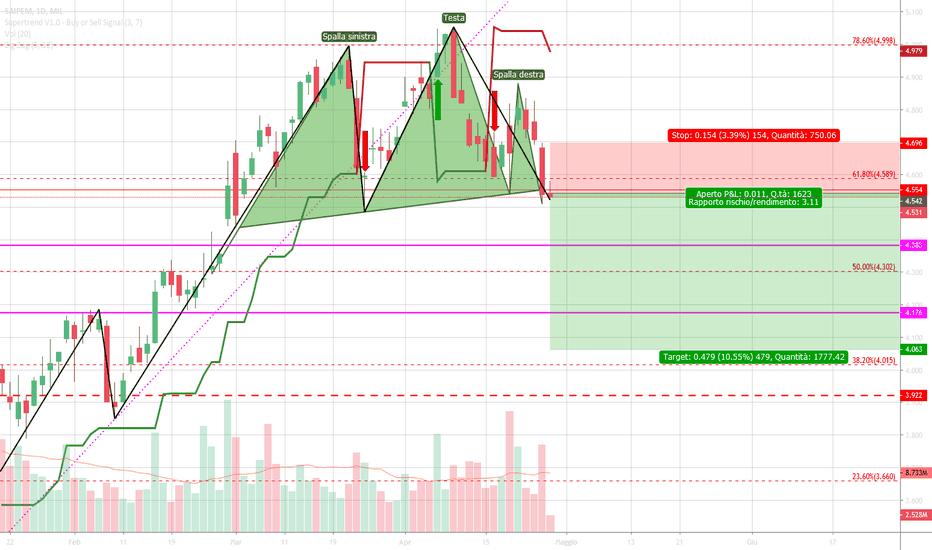 3361655d4f SPM prezzo e grafico azione — MIL:SPM — TradingView