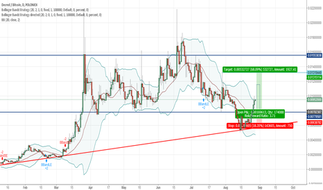 DCRBTC: DCR definitely going to go up! chinese coming