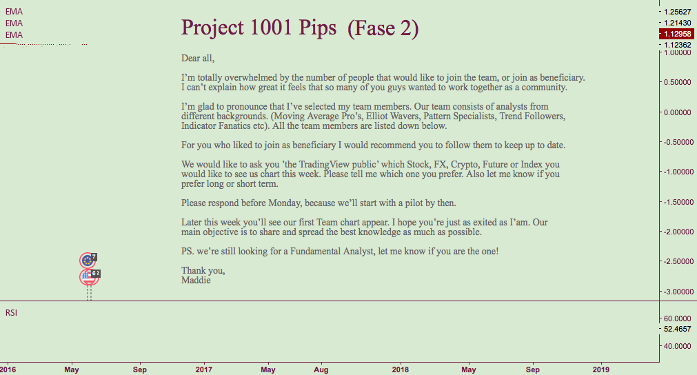 Project 1001 Pips (Fase 2)