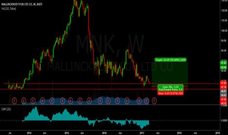 MNK: mnk-long