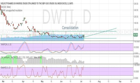 DWTI: Consolidating