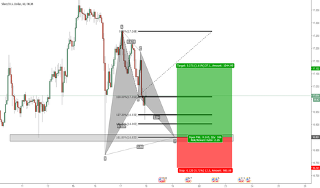 XAGUSD: Silver: Potential bullish bat pattern