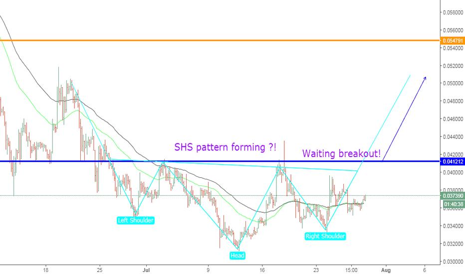 TRXUSD: TRXUSD, SHS pattern forming ?! --> UP