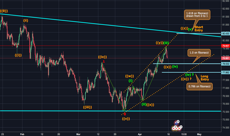 NZDJPY: NZDJPY Technical and fundamental