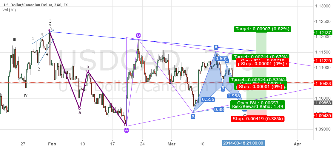 Bat Pattern Completes At Bottom of Triangle