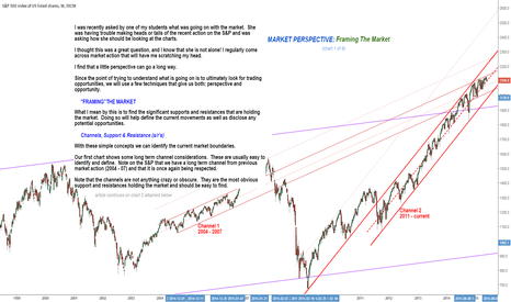 SPX500: ARTICLE: MARKET PERSPECTIVE: Framing The Market