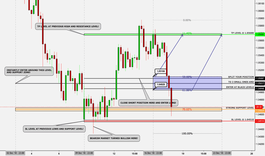 AUDNZD: FOREX: AUDNZD - SWING - 18. DEC. 2018