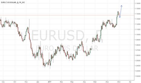 EURUSD: Дайджест на 3 июля: Проблемы доллара ушли в тень.