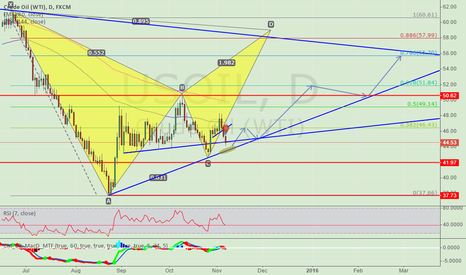 USOIL: THE CHANNEL SUPPORT MAYBE A GOOD OPPRTUNITY TO DO LONG