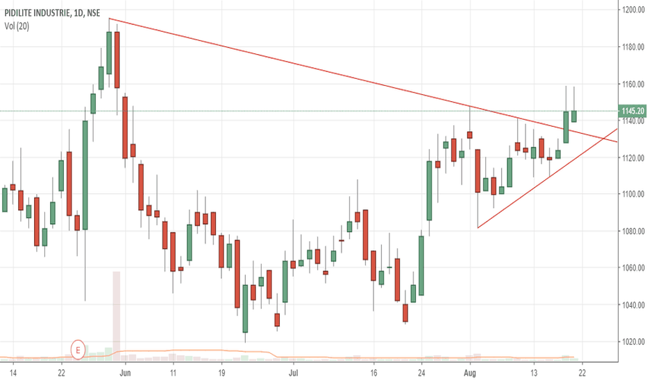 PIDILITIND: looks good to me!! can make new all time high??