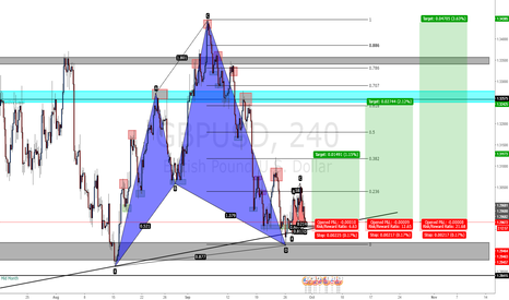 GBPUSD: GBPUSD - Bull Cypher - Ready for Launch
