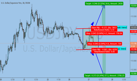 USDJPY: buy or sell up to the trend USDJPY