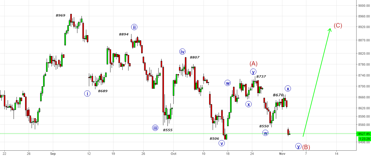 Nifty- Can This Dream Turn into Reality Part-2