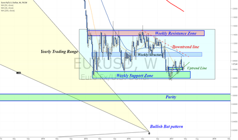 EURUSD: This is what you need to know before the elections results
