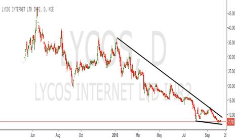 LYCOS: LYCOS INTERNET