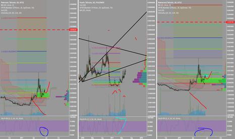 NMCBTC: $crypto moons