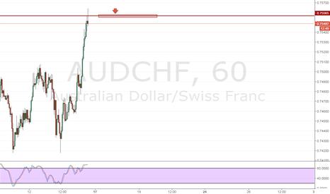 AUDCHF: AudChf Продажа