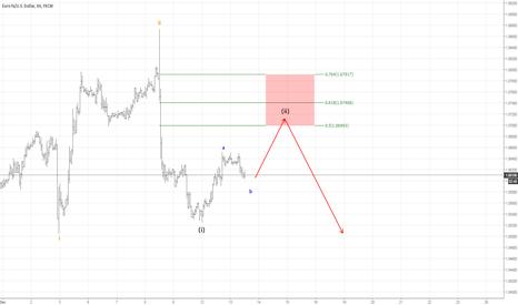 EURUSD: Elliott Wave Analysis: EURUSD Short Opportunity
