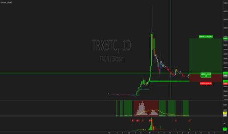 TRXBTC: Shitcoin Experiment: TRXBTC