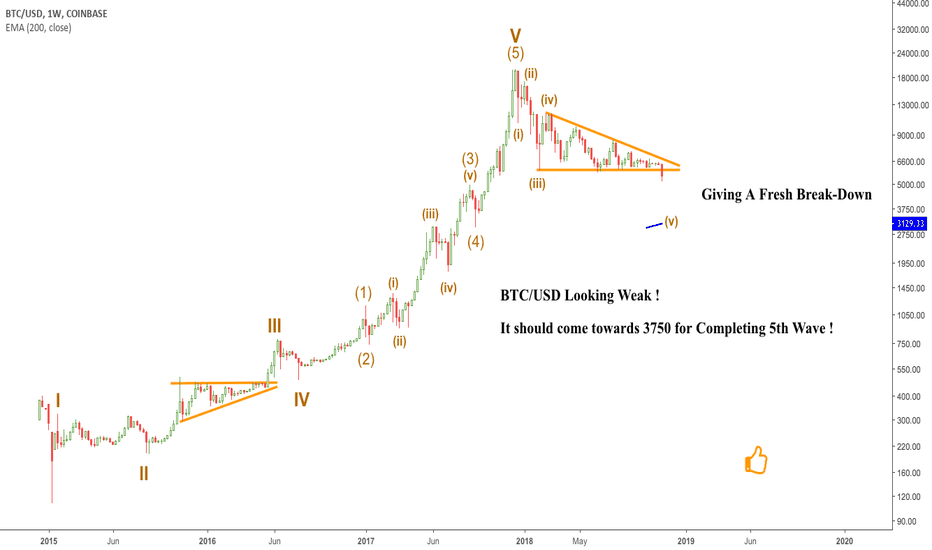 BTCUSD: BTC/USD Looks Weak On Larger Time Frame !