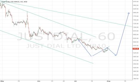 JUSTDIAL: Short-term bearish on Justdial