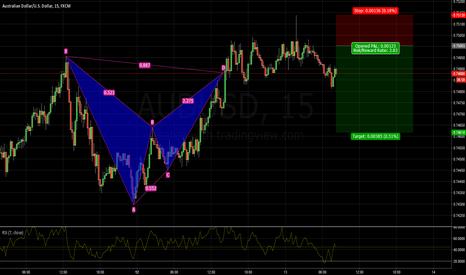 AUDUSD: AUDUSD short BAT pattern bearish 0.7488