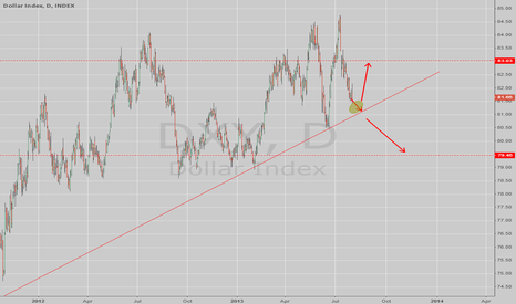 DXY: DXYat the crossroads