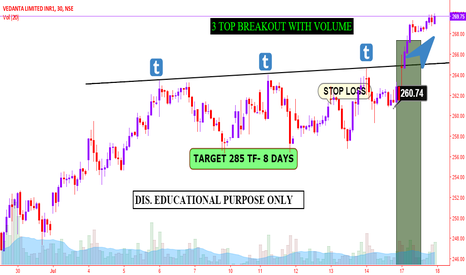 VEDL: VEDL- 3 TOP BREAKOUT!!