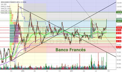 FRAN: FRAN - Banco Francés