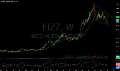 FIZZ: Falling wedge?
