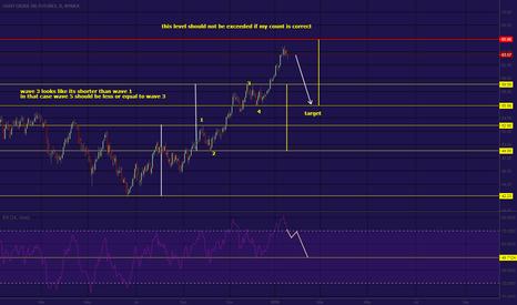 """CL1!: Crude oil update """" Short trade """"  55$ ?"""
