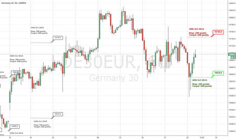 DE30EUR: DE30EUR - Trading Levels for 28th Oct 2016