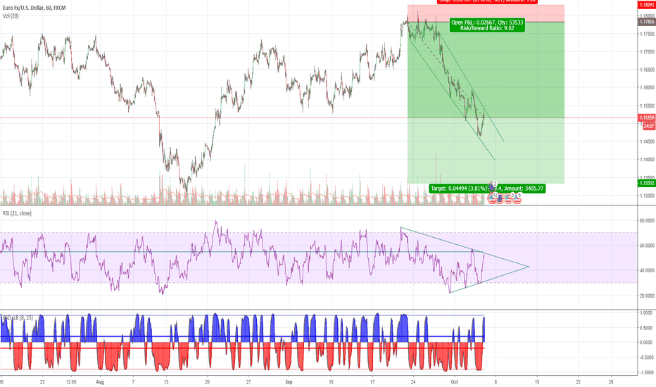 EURUSD: Bearish until we break those trend lines