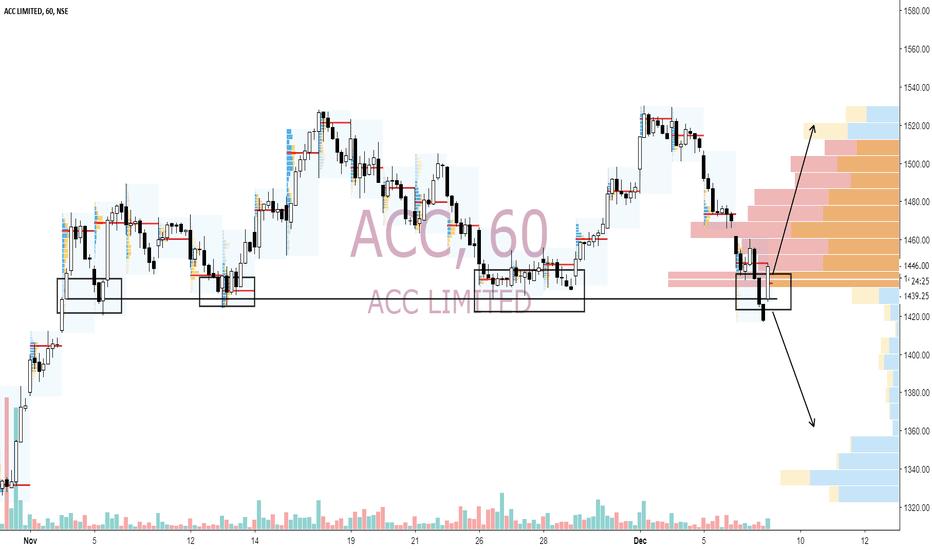 ACC: ACC