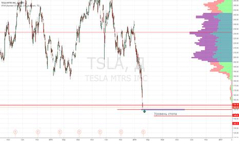 TSLA: TESLA MTRS покупка 152.10