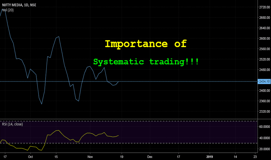 CNXMEDIA: Trading Psychology - Why systematic trading is important?