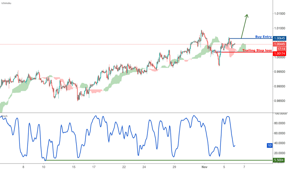 USDCHF: Extreme trader sentiment points to possible USDCHF uptrend